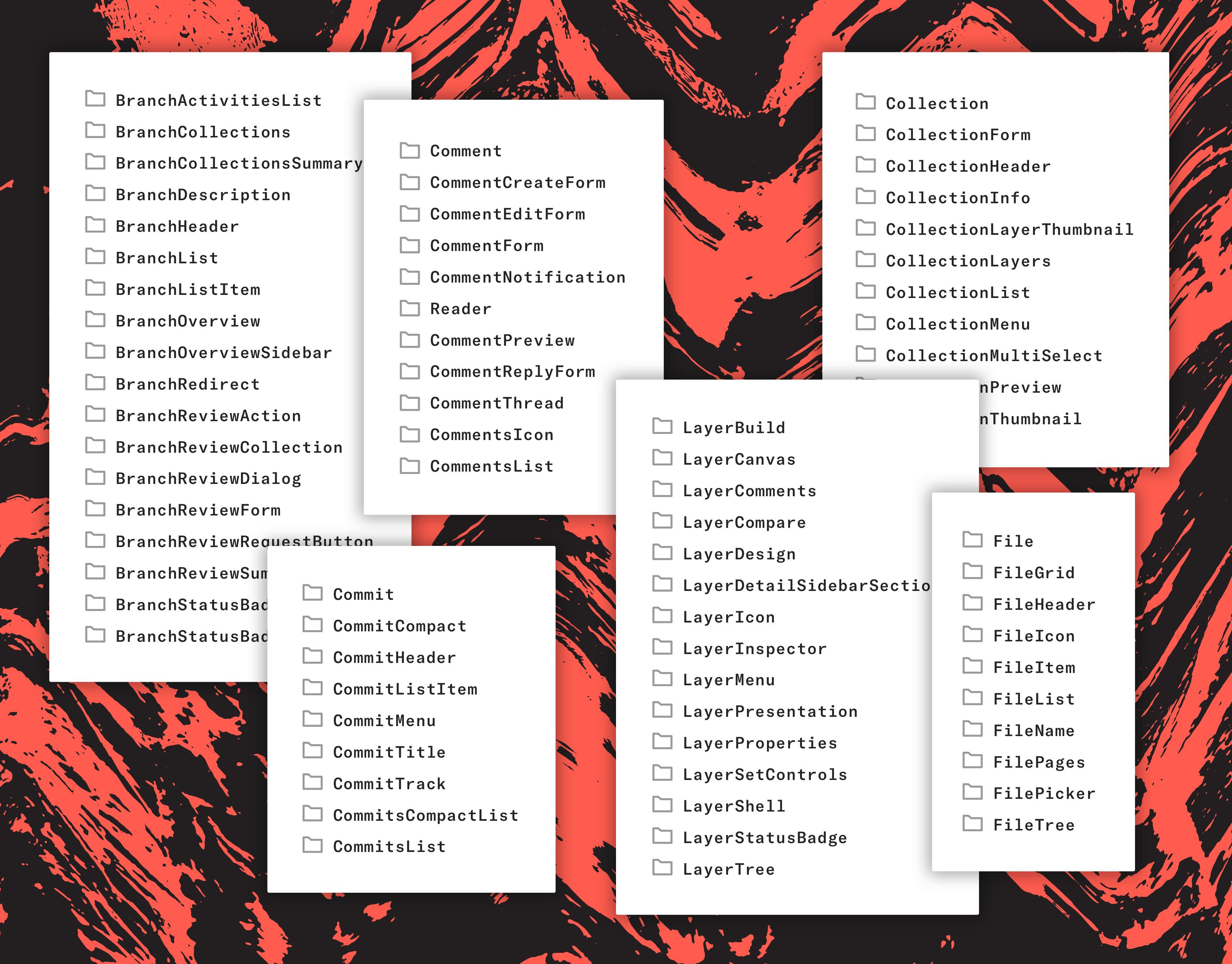 flat product language folders