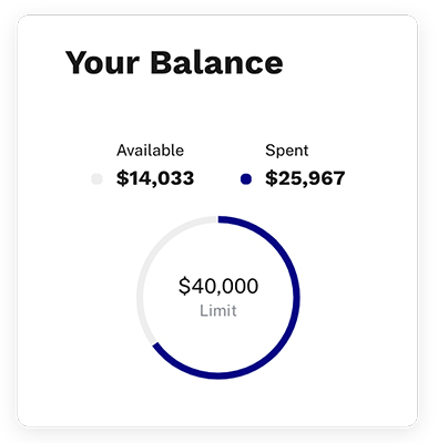 Tribal Credit Dashboard, check your credit cards balance in real-time