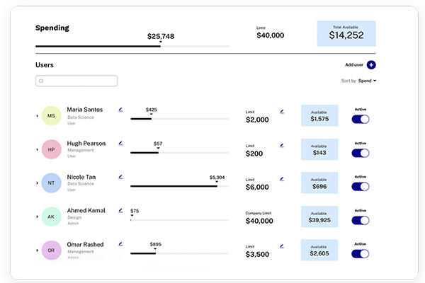 spend controls tools made easy for Tribal Credit customers using the dashboard