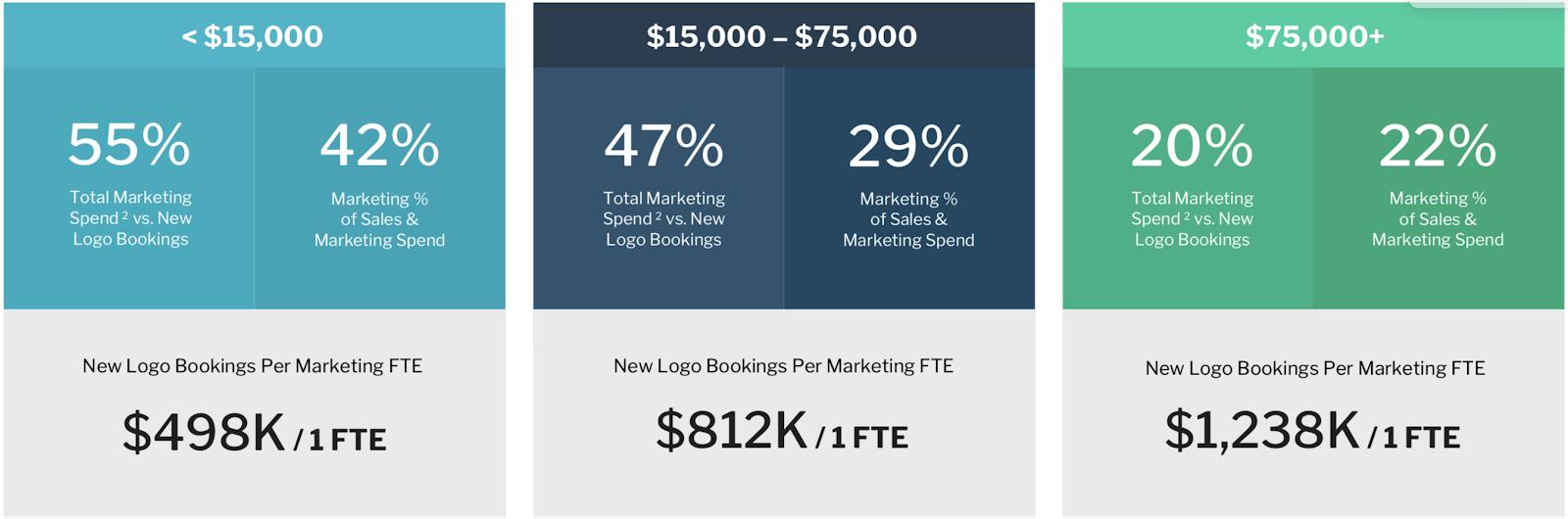 Insight Partners Screenshot