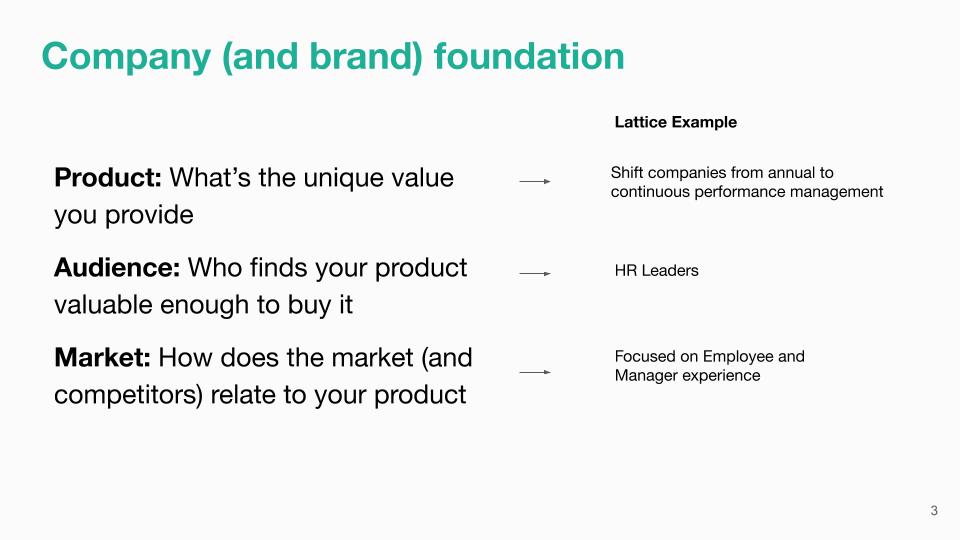 Company and Brand Foundation