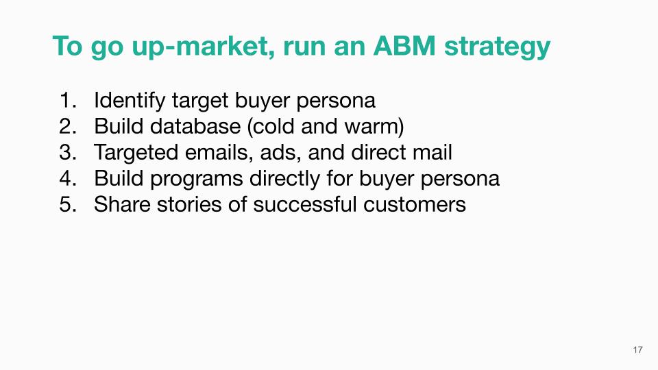 ABM Strategy