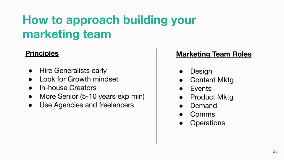 Early Stage Marketing Team Principles