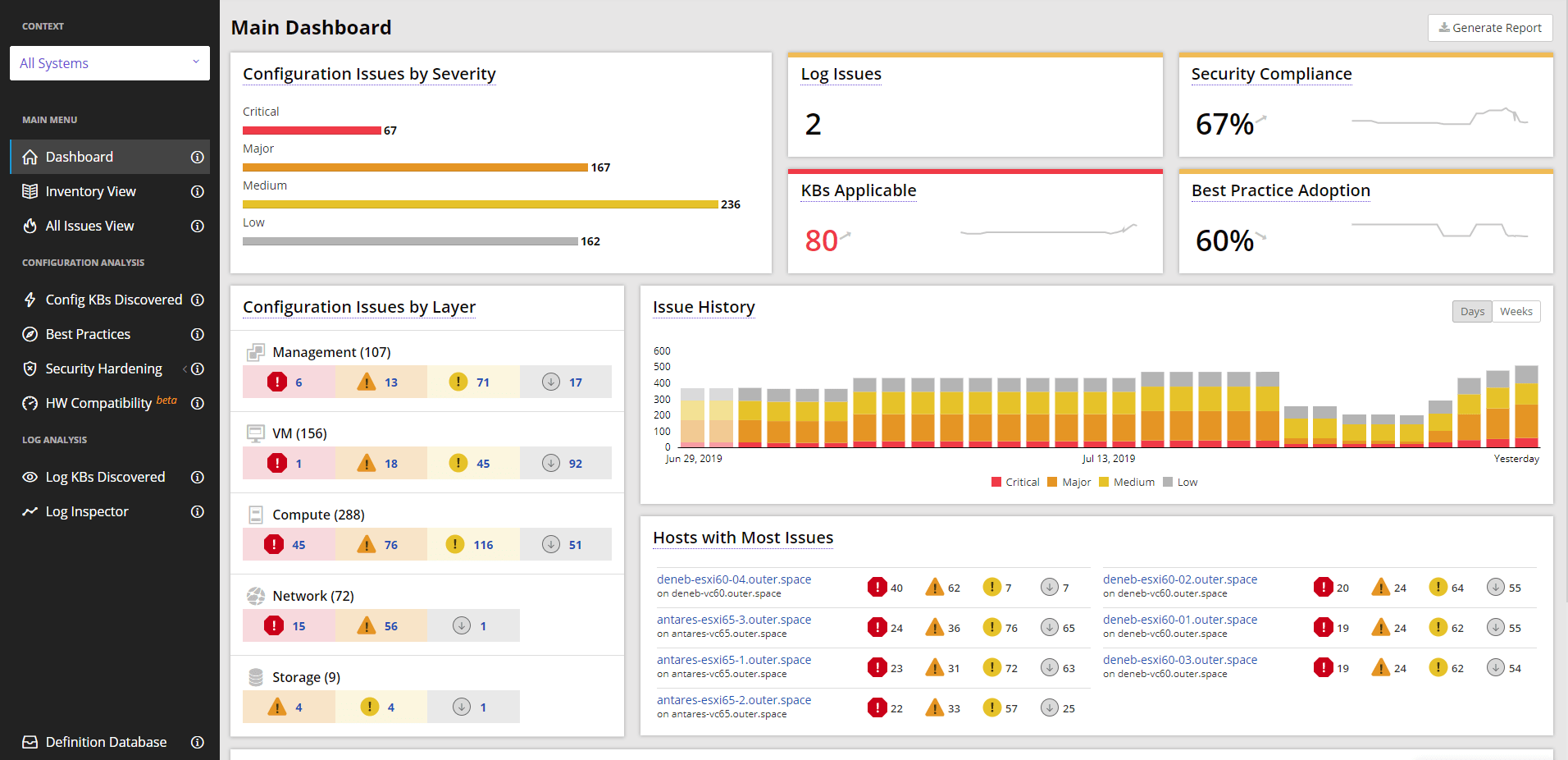 Runecast Analyzer Dashboard