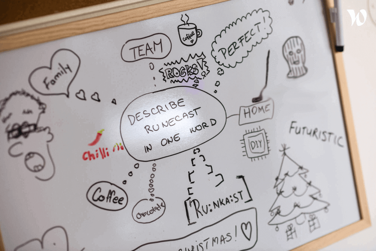 A photo of a whiteboard with words describing Runecast written by the team members