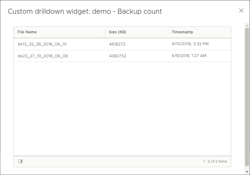Custom drilldown widget: demo Backup count