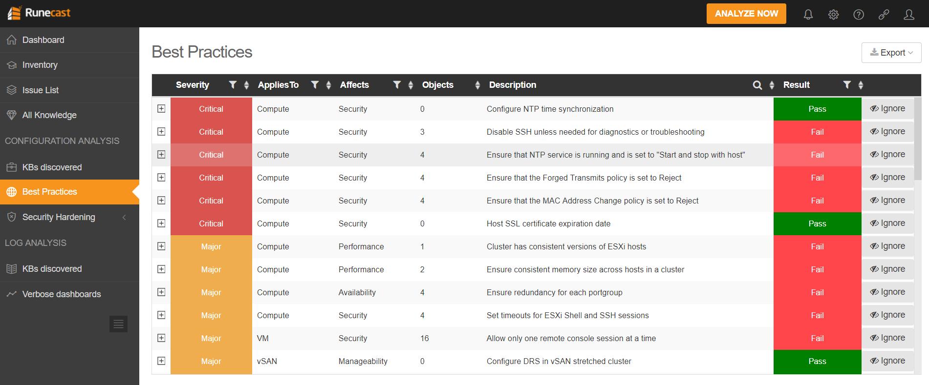 vmware best practices with Runecast