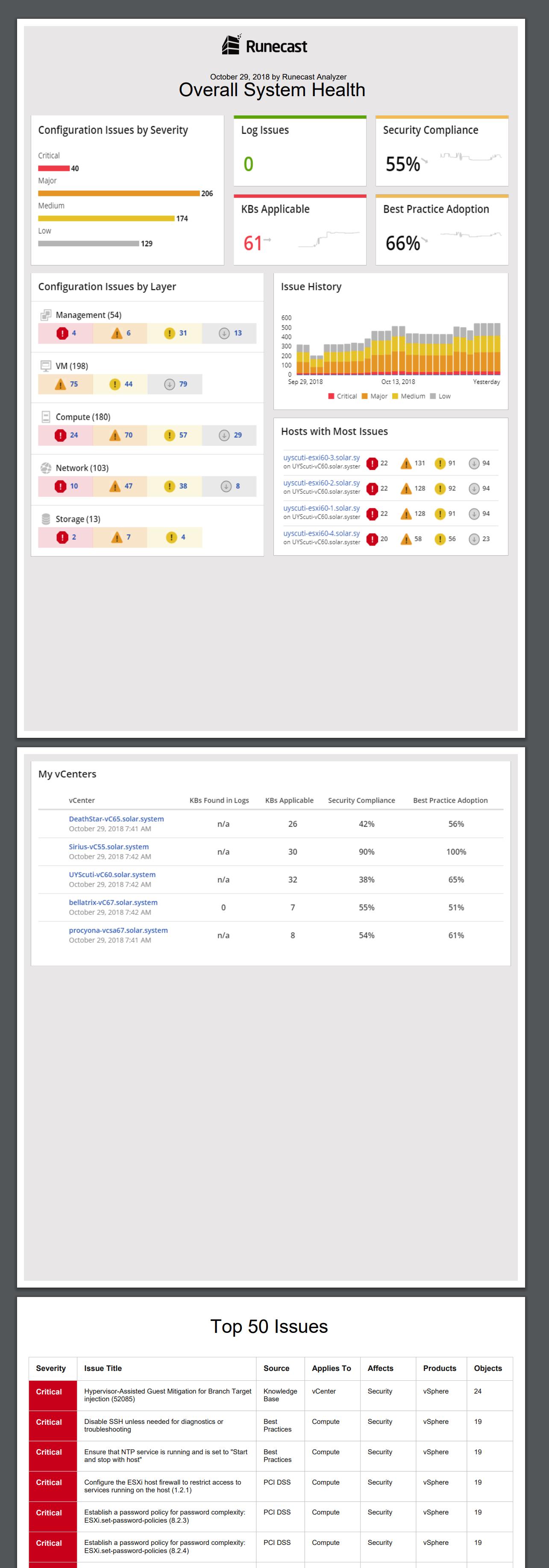 Runecast management report
