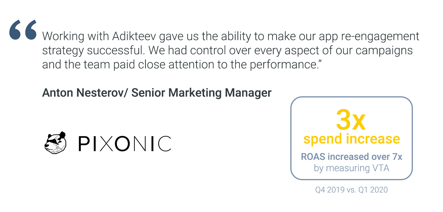 """Working with Adikteev gave us the ability to make our app re-engagement strategy successful. We had control over every aspect of our campaigns and the team paid close attention to the performance."" Anton Nesterov, Senior Marketing Manager @Pixonic. ROAS increased over +27% revenue, 3x spend increase, 7x by measuring VTA, Q4 2019 vs. Q1 2020"
