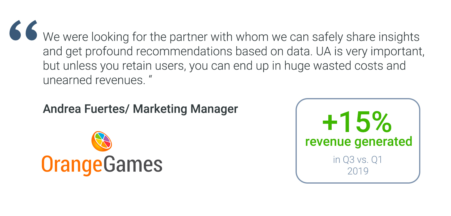 """We were looking for the partner with whom we can safely share insights and get profound recommendations based on data. UA is very important, but unless you retain users, you can end up in huge wasted costs and unearned revenues. "" Andrea Fuertes/ Marketing Manager @Orange Games. +15% revenue generated in Q3 vs. Q1 2019"