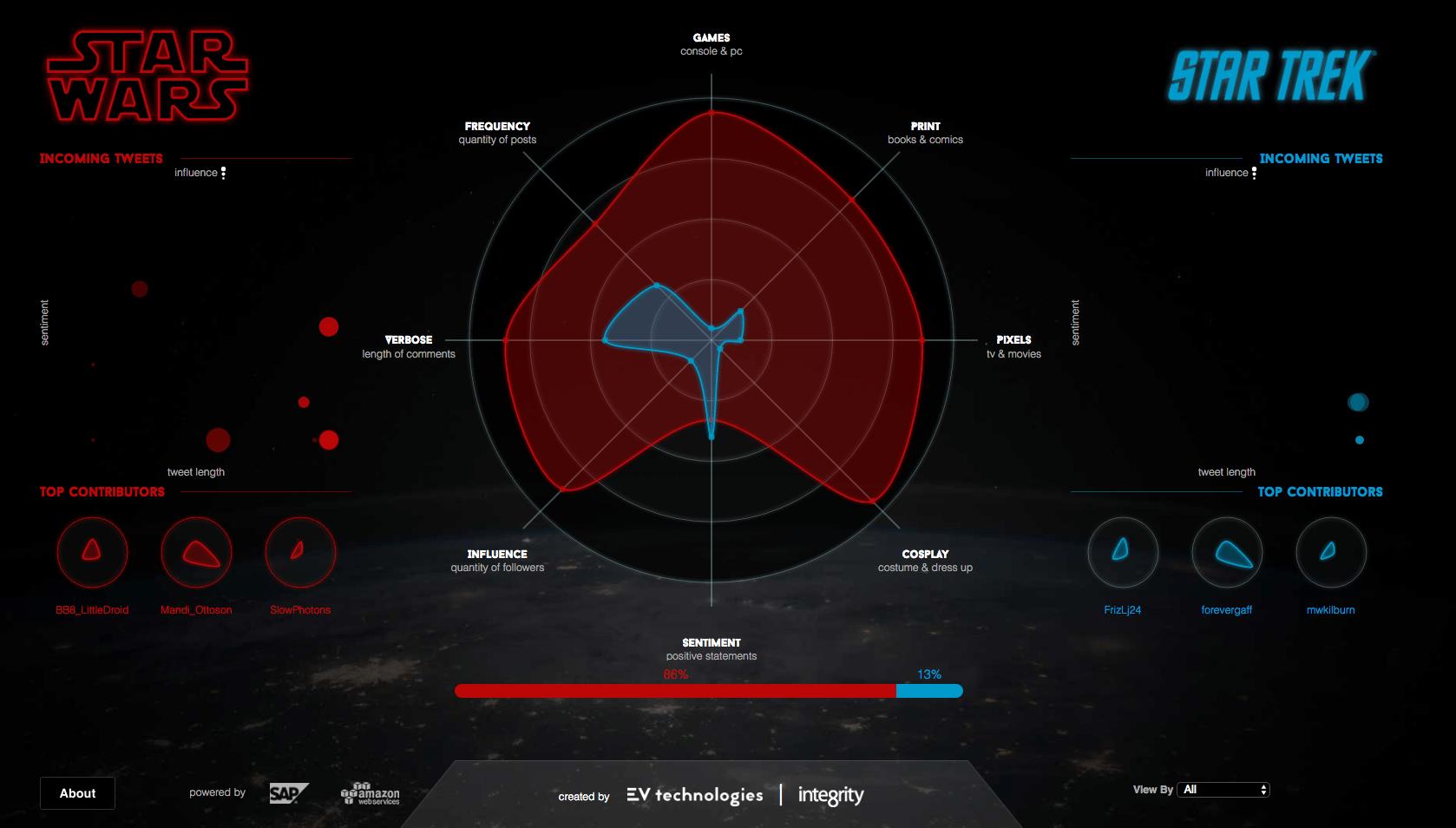 Starwars UI