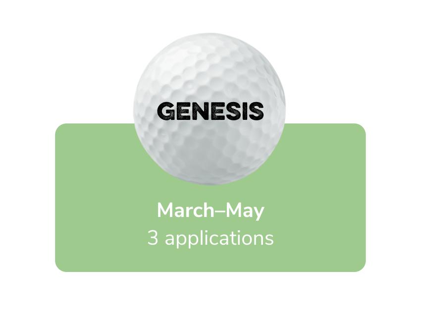 Golf Course Fertilization Program
