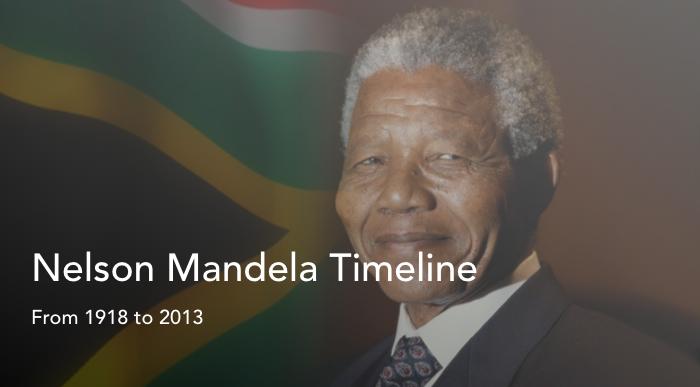 Example: Nelson Mandela