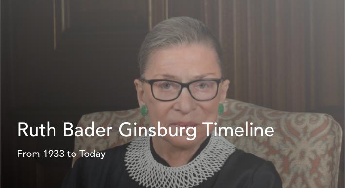 Example: Ruth Bader Ginsburg