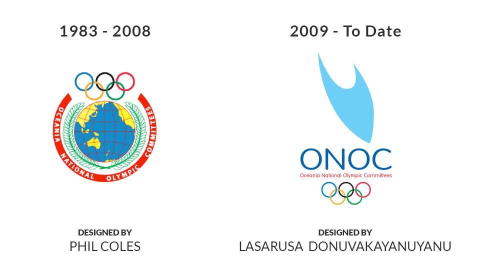 ONOC Identity