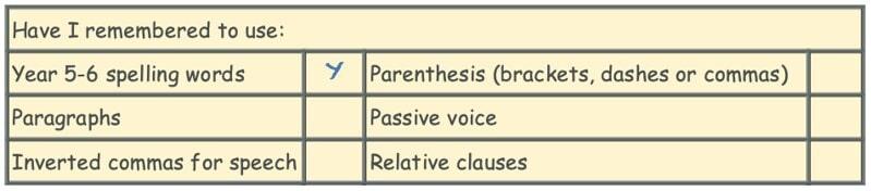 KS2 Parenthesis Usage Checklist
