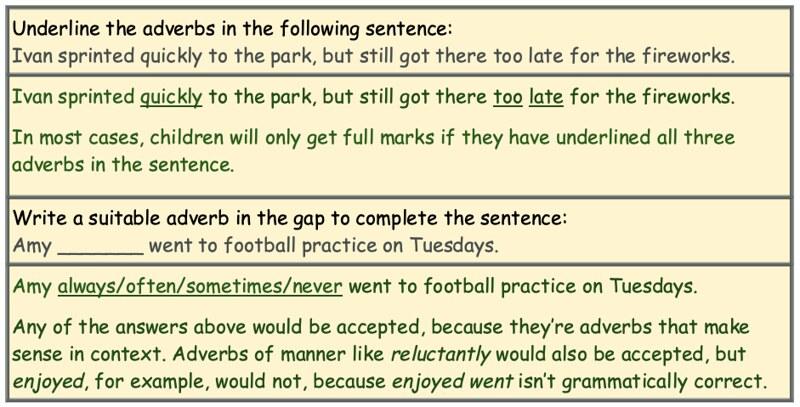 Sample Adverbs KS2 questions