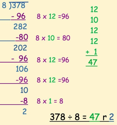 Chunking method example - step four.
