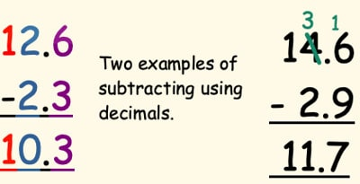 Example of subtracting decimals.