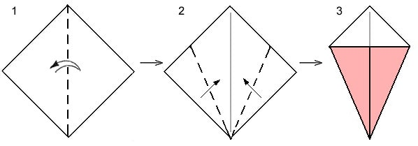 Diagram of the step of how to fold origami paper into a kite shape.