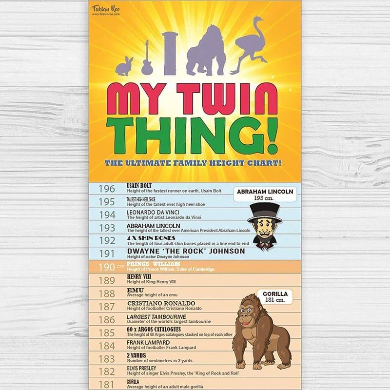 Fabian Roo My Twin Thing Family Children's Kids' Height Chart.