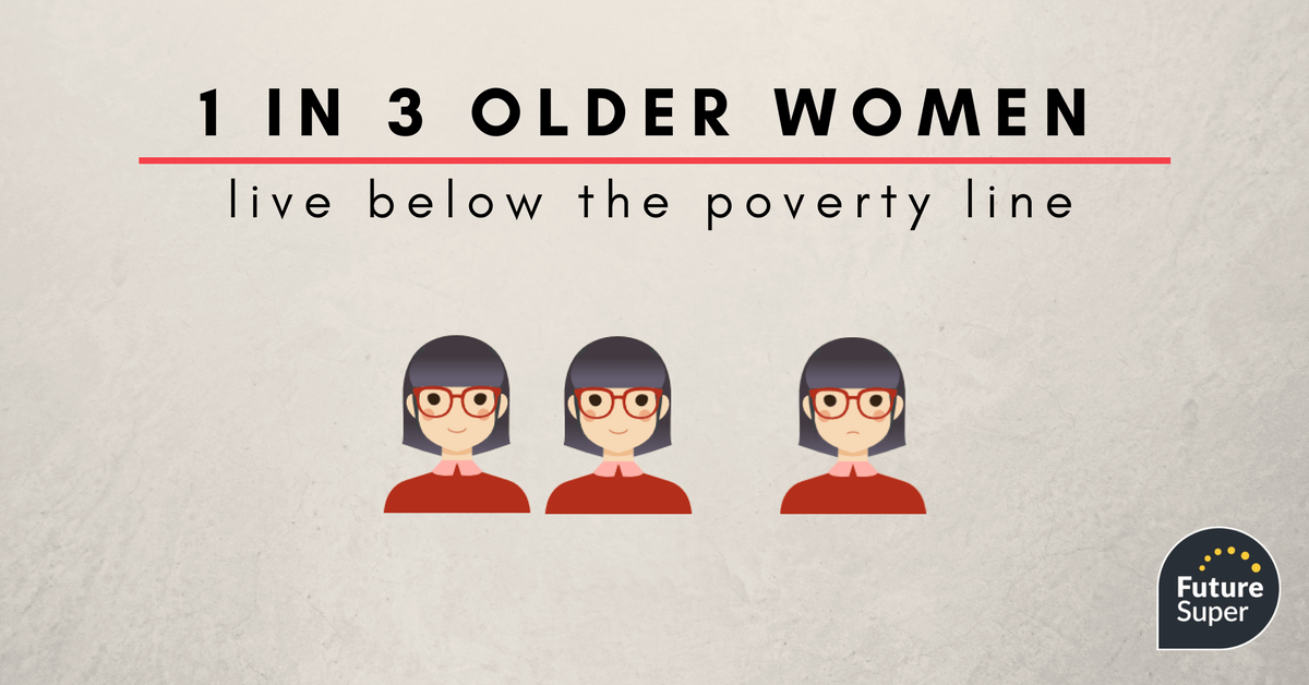 image of 3 woman. 1 in 3 woman live below the poverty line