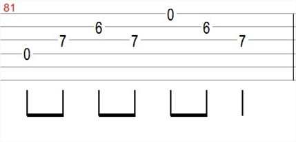 Tablature guitare et rythme