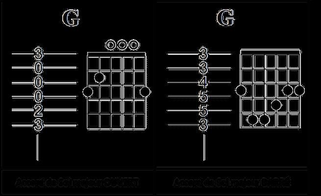 différence accords barrés et ouverts à la guitare