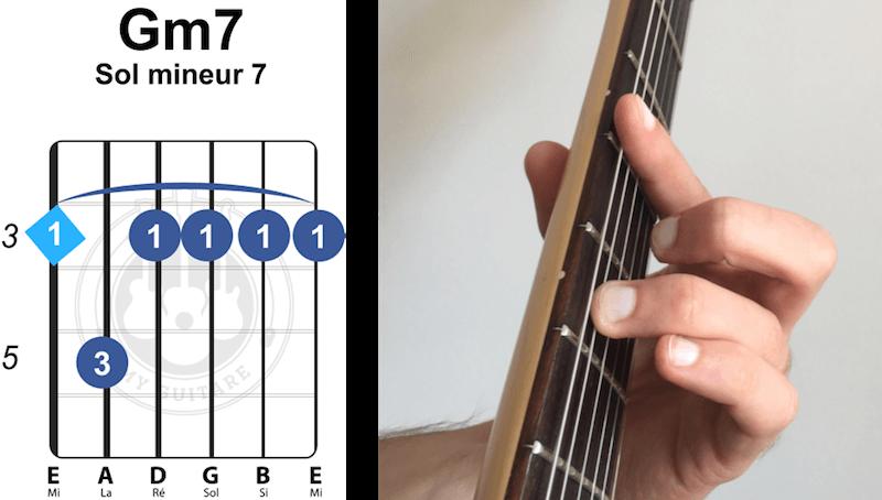accord barré Sol G mineur 7 septième sept guitare