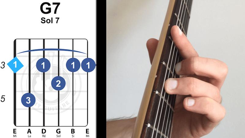 accord barré Sol G 7 septième sept guitare