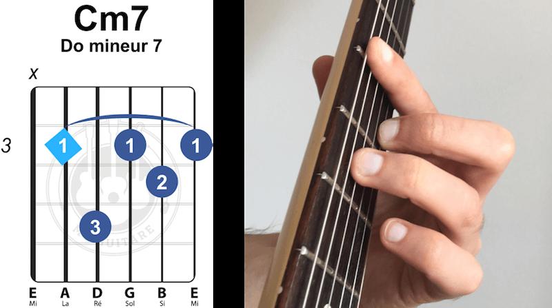 accord barré Do C mineur 7 sept septième guitare