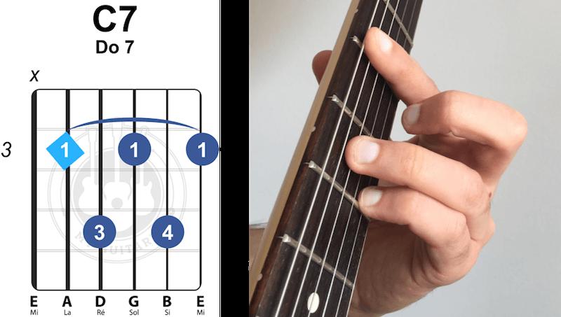 accord barré Do C 7 septième guitare