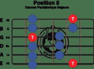 gamme-pentatonique-majeure-position-5