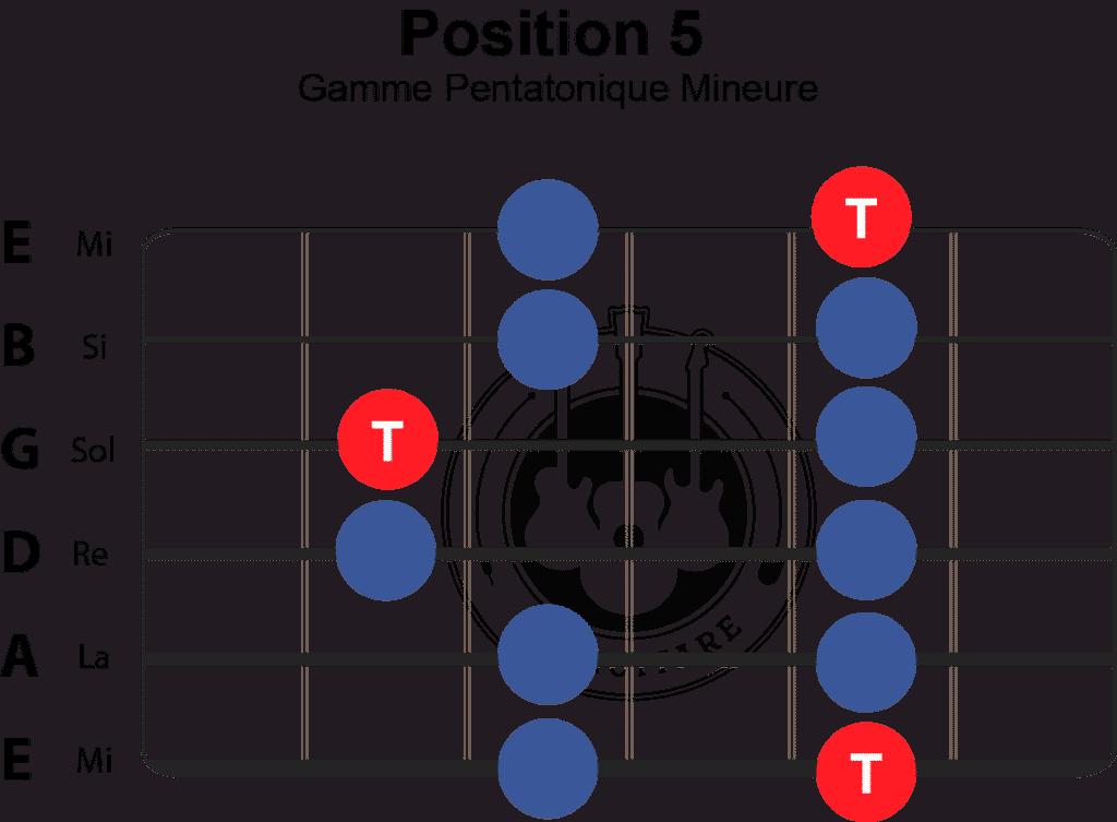 position 5 de la gamme pentatonique guitare