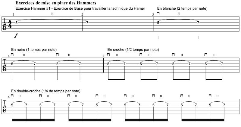 tablature exercice #1 hammer à la guitare