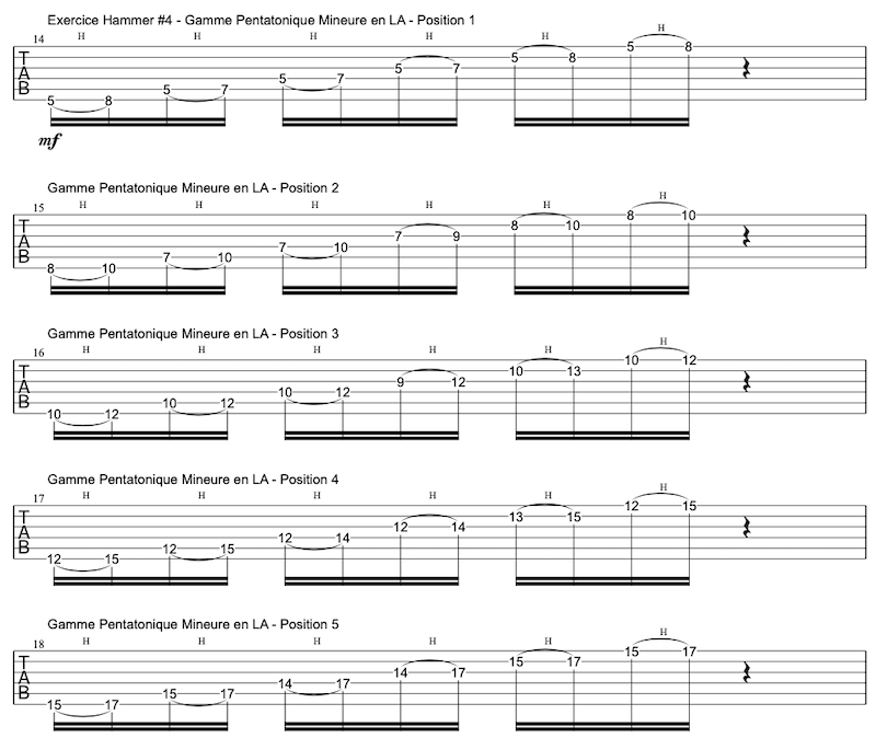 tablature exercice Hammers à la guitare #4 avec la gamme pentatonique