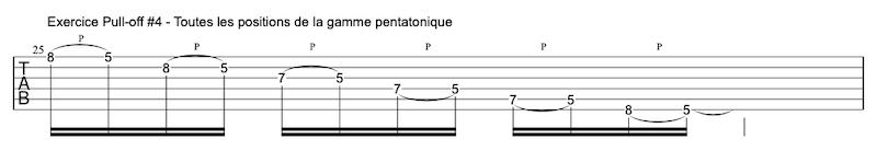 tablature exercice Pull-offs à la guitare #4