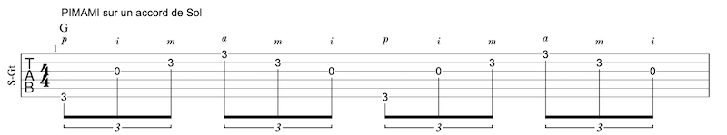 tablature arpèges pimami à la guitare