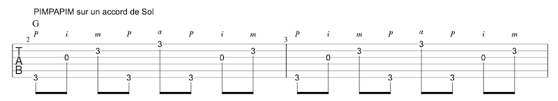 Tablature arpèges PIMPAPIM à la guitare