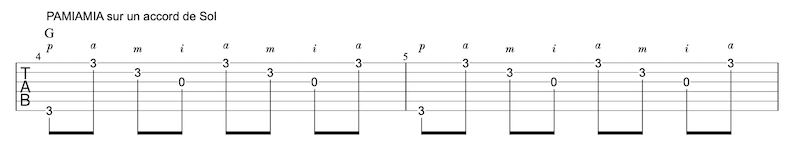 Tablature arpèges PAMIAMIA à la guitare