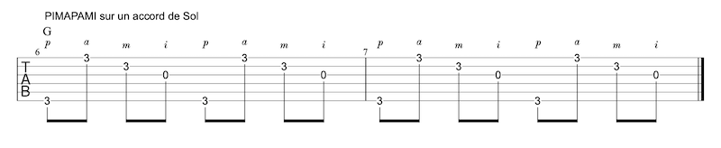 Tablature arpèges PAMIPAMI à la guitare