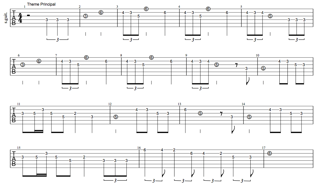 Tablature Thème principal star wars guitare