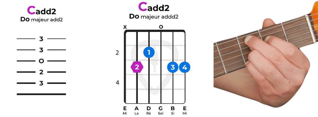 accord guitare do add2 majeur facile Cadd2