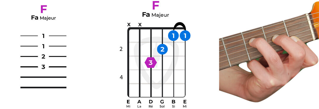 accord guitare Fa F majeur facile