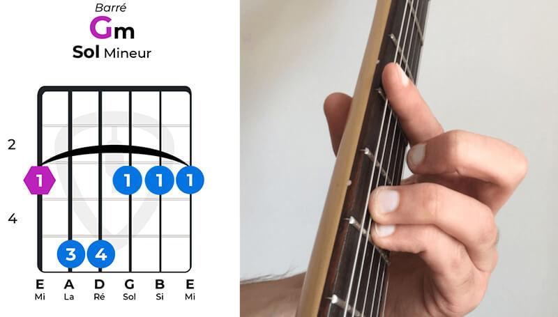 accord barré sol g mineur guitare