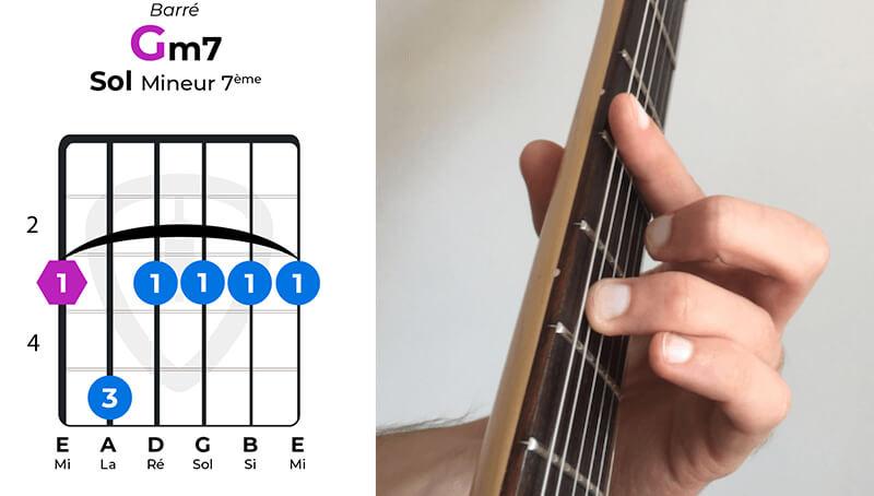 accord barré sol g mineur 7 guitare