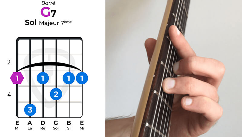 accord barré sol g majeur 7 guitare