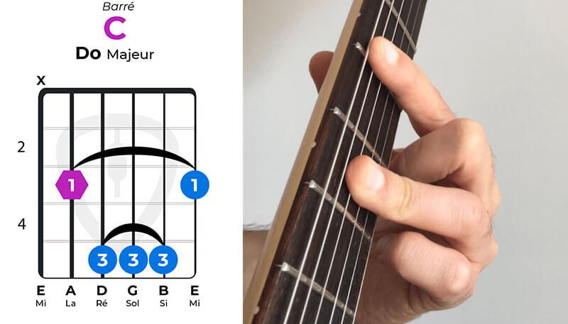 accord barré do C majeur guitare