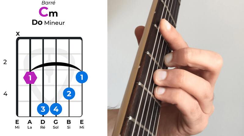 accord barré do C mineur guitare