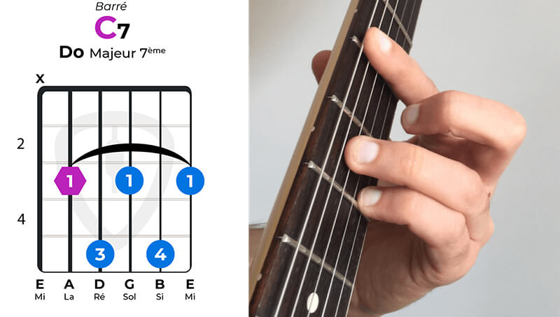 accord barré do majeur 7 C7 guitare